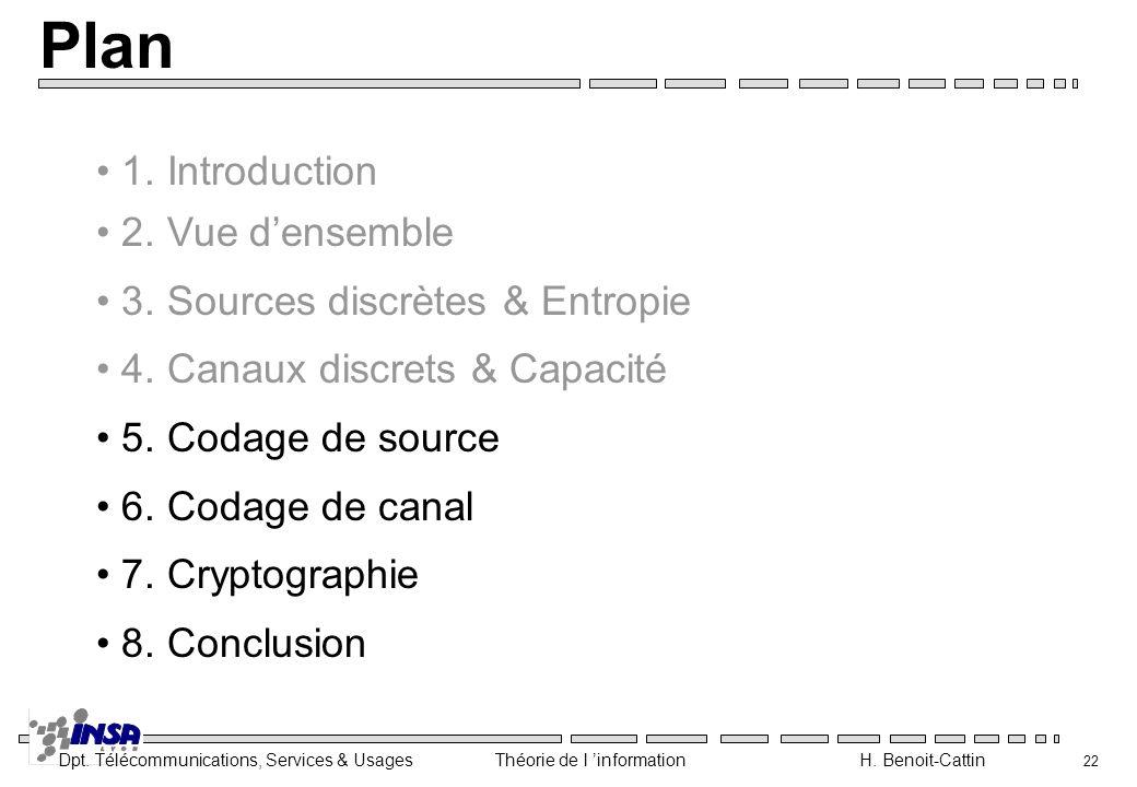 Dpt. Télécommunications, Services & Usages Théorie de l information H. Benoit-Cattin 33 Exemple