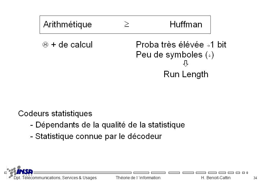 Dpt. Télécommunications, Services & Usages Théorie de l information H. Benoit-Cattin 34