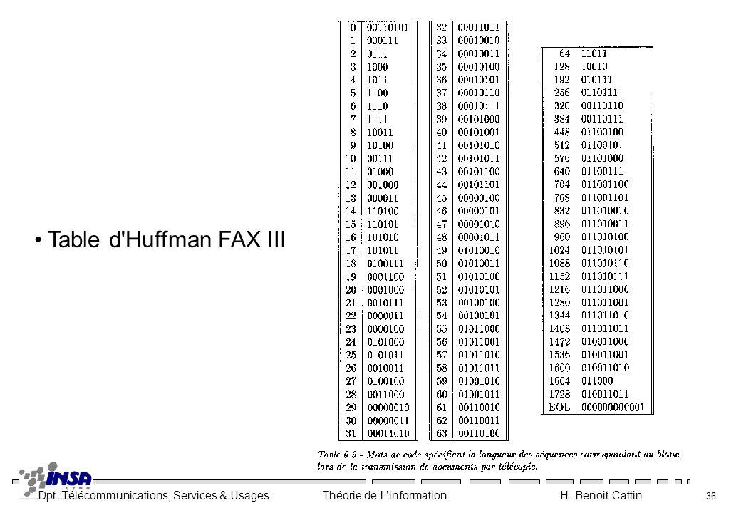 Dpt. Télécommunications, Services & Usages Théorie de l information H. Benoit-Cattin 36 Table d'Huffman FAX III