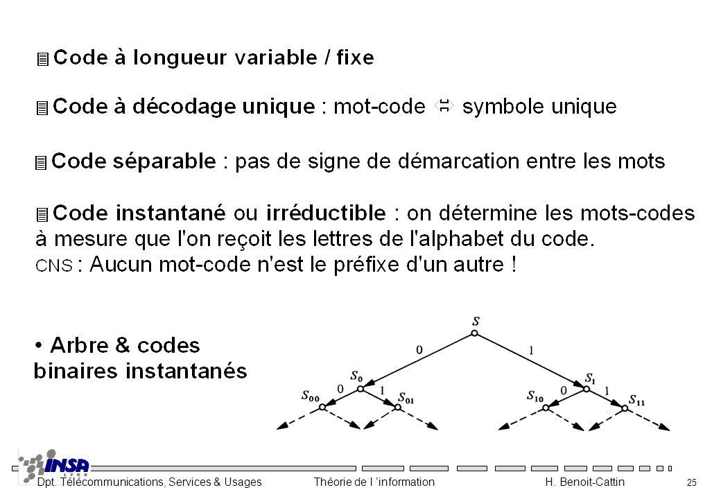 Dpt. Télécommunications, Services & Usages Théorie de l information H. Benoit-Cattin 25
