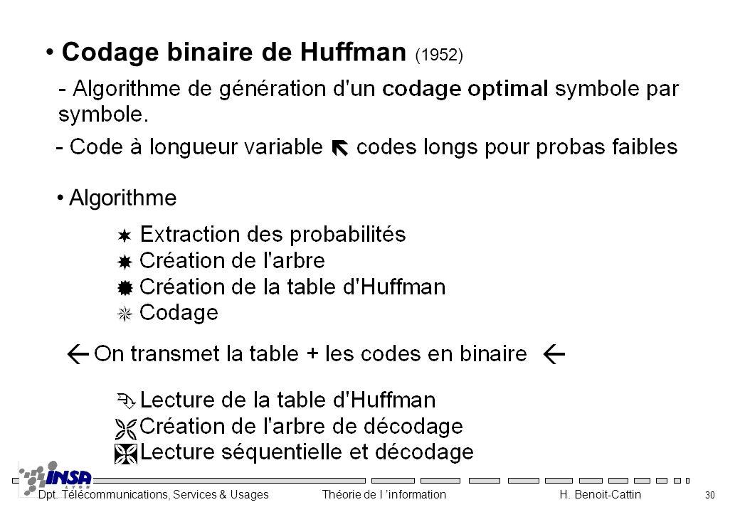 Dpt. Télécommunications, Services & Usages Théorie de l information H. Benoit-Cattin 31