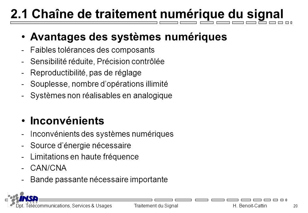 Dpt. Télécommunications, Services & Usages Traitement du Signal H. Benoit-Cattin 21