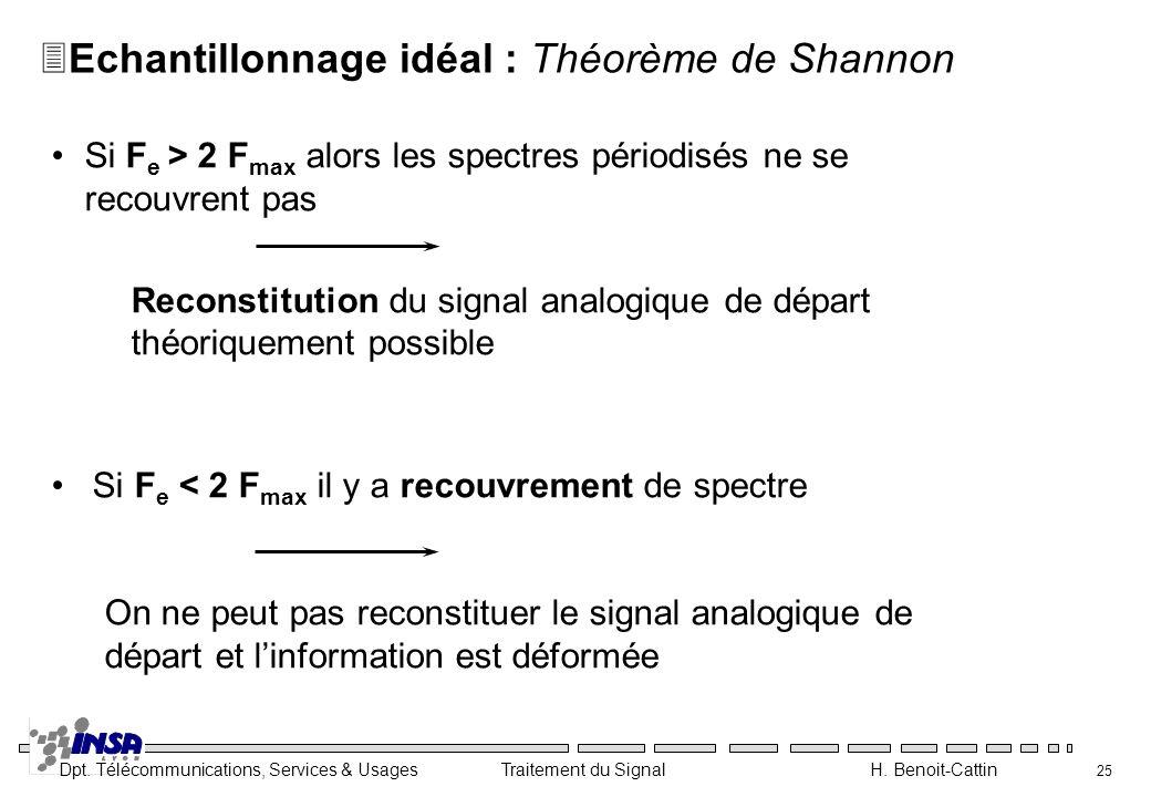 Dpt.Télécommunications, Services & Usages Traitement du Signal H.