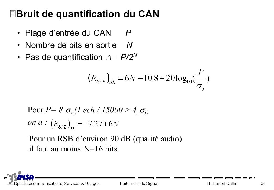Dpt. Télécommunications, Services & Usages Traitement du Signal H. Benoit-Cattin 34 3Bruit de quantification du CAN Plage dentrée du CAN P Nombre de b