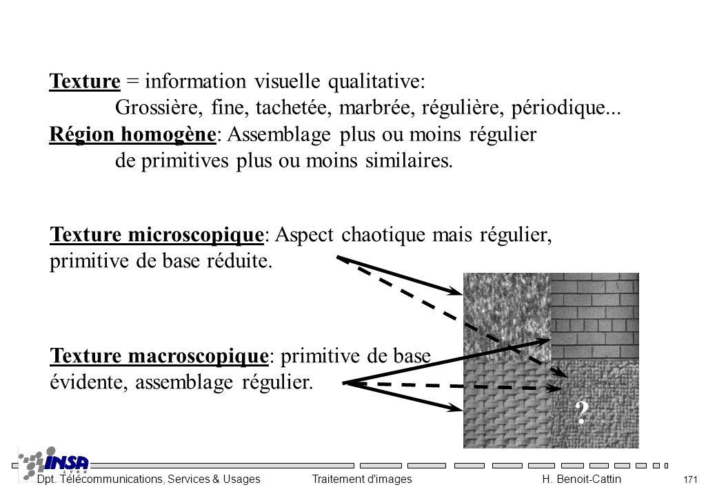 Dpt. Télécommunications, Services & Usages Traitement d'images H. Benoit-Cattin 171 Texture = information visuelle qualitative: Grossière, fine, tache