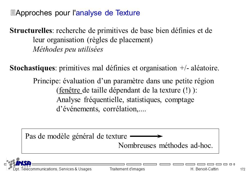 Dpt. Télécommunications, Services & Usages Traitement d'images H. Benoit-Cattin 172 3Approches pour l'analyse de Texture Structurelles: recherche de p