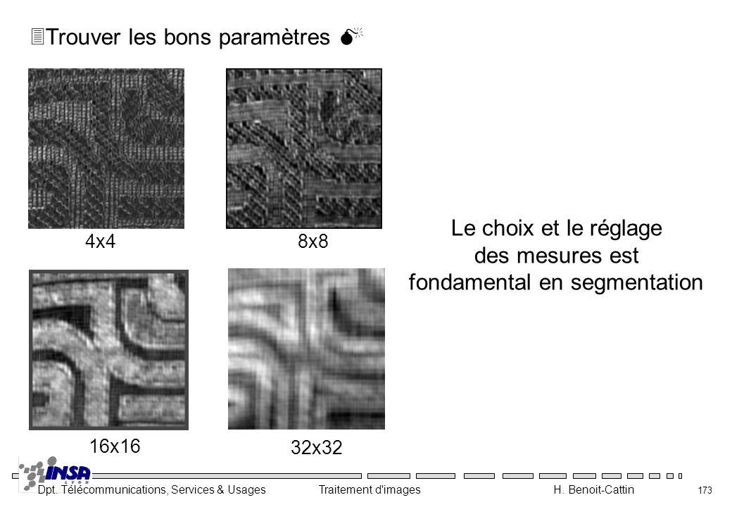 Dpt. Télécommunications, Services & Usages Traitement d'images H. Benoit-Cattin 173 3Trouver les bons paramètres 4x48x8 16x16 32x32 Le choix et le rég