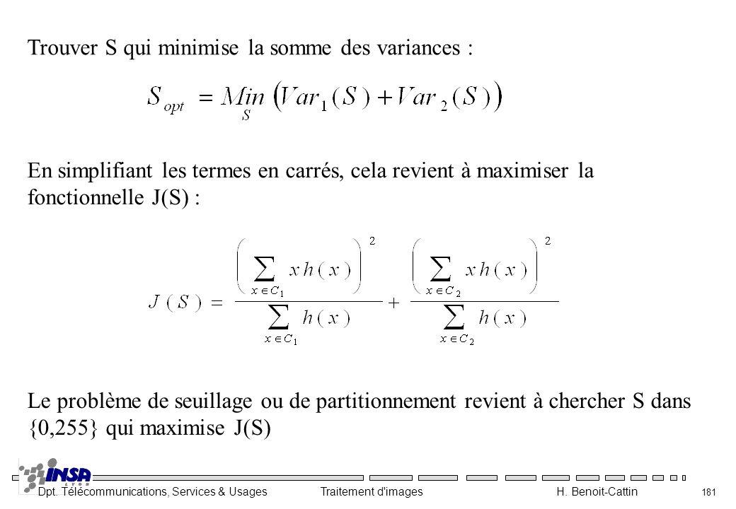 Dpt. Télécommunications, Services & Usages Traitement d'images H. Benoit-Cattin 181 Trouver S qui minimise la somme des variances : En simplifiant les