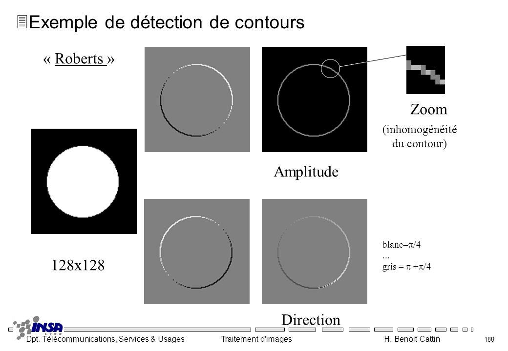 Dpt. Télécommunications, Services & Usages Traitement d'images H. Benoit-Cattin 188 « Roberts » Zoom Amplitude Direction blanc=... gris = + 128x128 (i