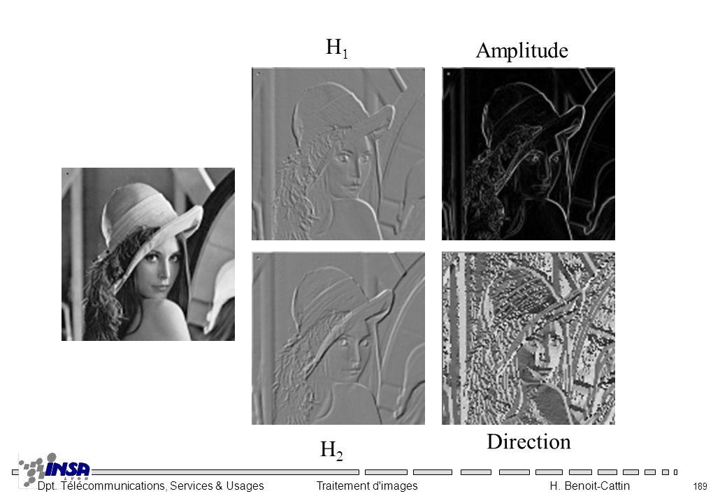 Dpt. Télécommunications, Services & Usages Traitement d'images H. Benoit-Cattin 189 Amplitude Direction