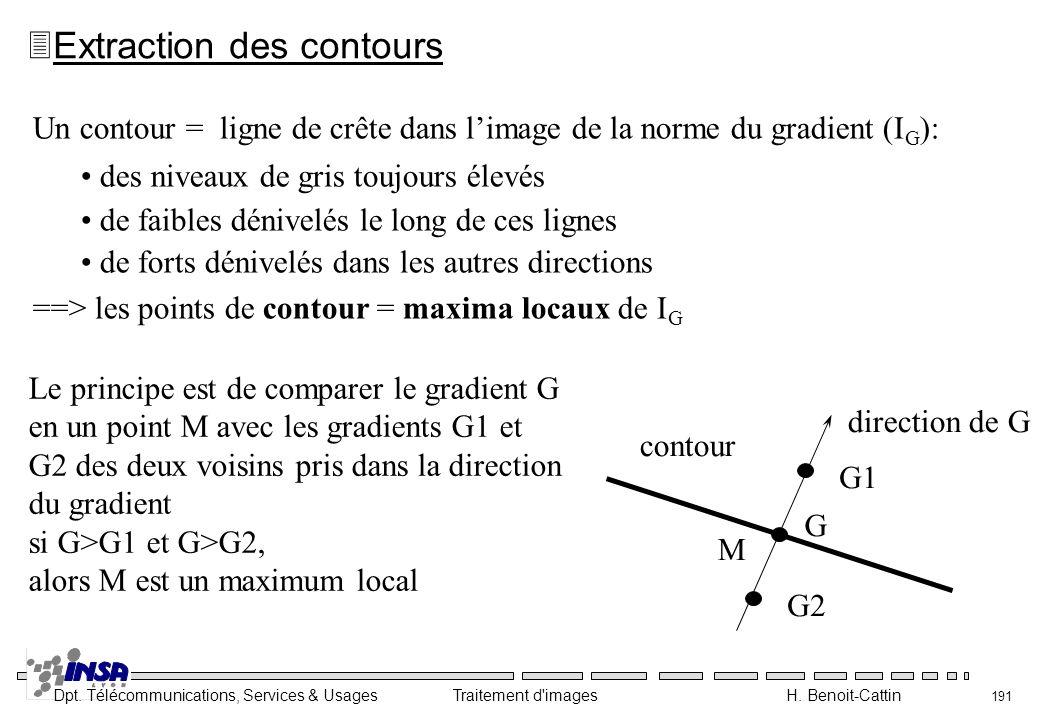 Dpt. Télécommunications, Services & Usages Traitement d'images H. Benoit-Cattin 191 Un contour = ligne de crête dans limage de la norme du gradient (I