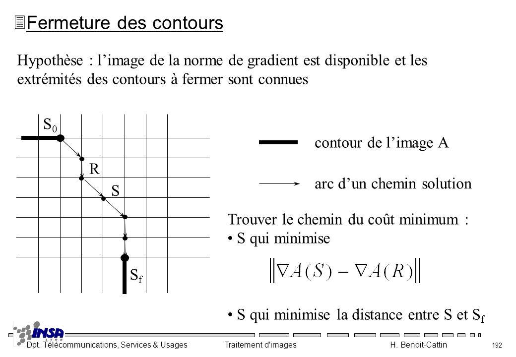 Dpt. Télécommunications, Services & Usages Traitement d'images H. Benoit-Cattin 192 Hypothèse : limage de la norme de gradient est disponible et les e