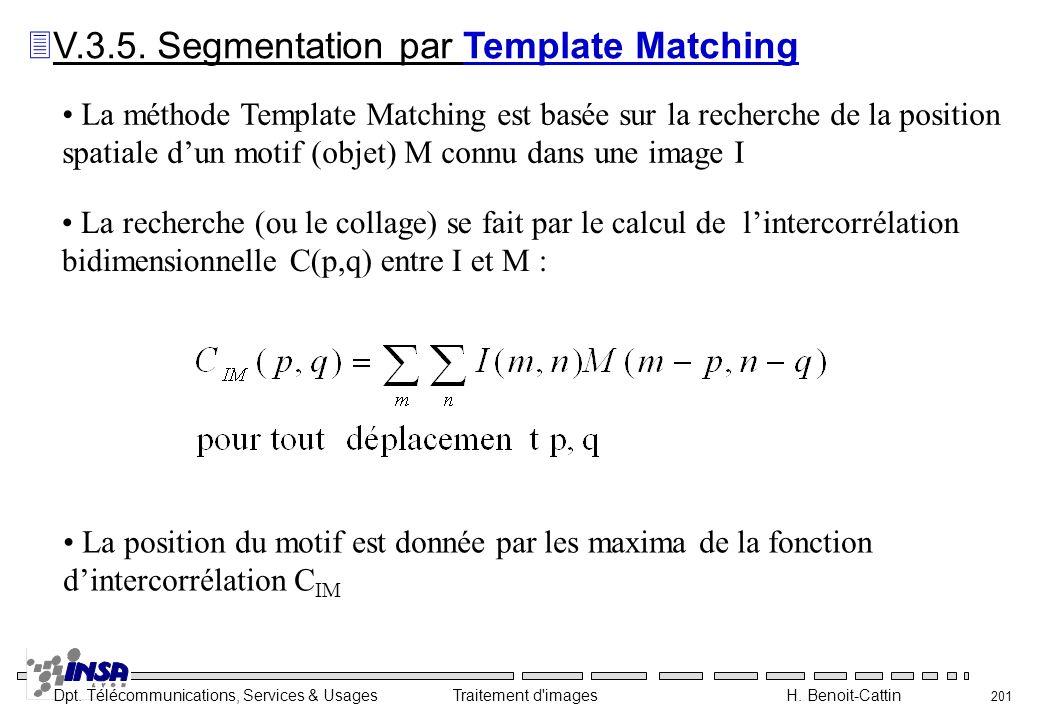 Dpt. Télécommunications, Services & Usages Traitement d'images H. Benoit-Cattin 201 La méthode Template Matching est basée sur la recherche de la posi