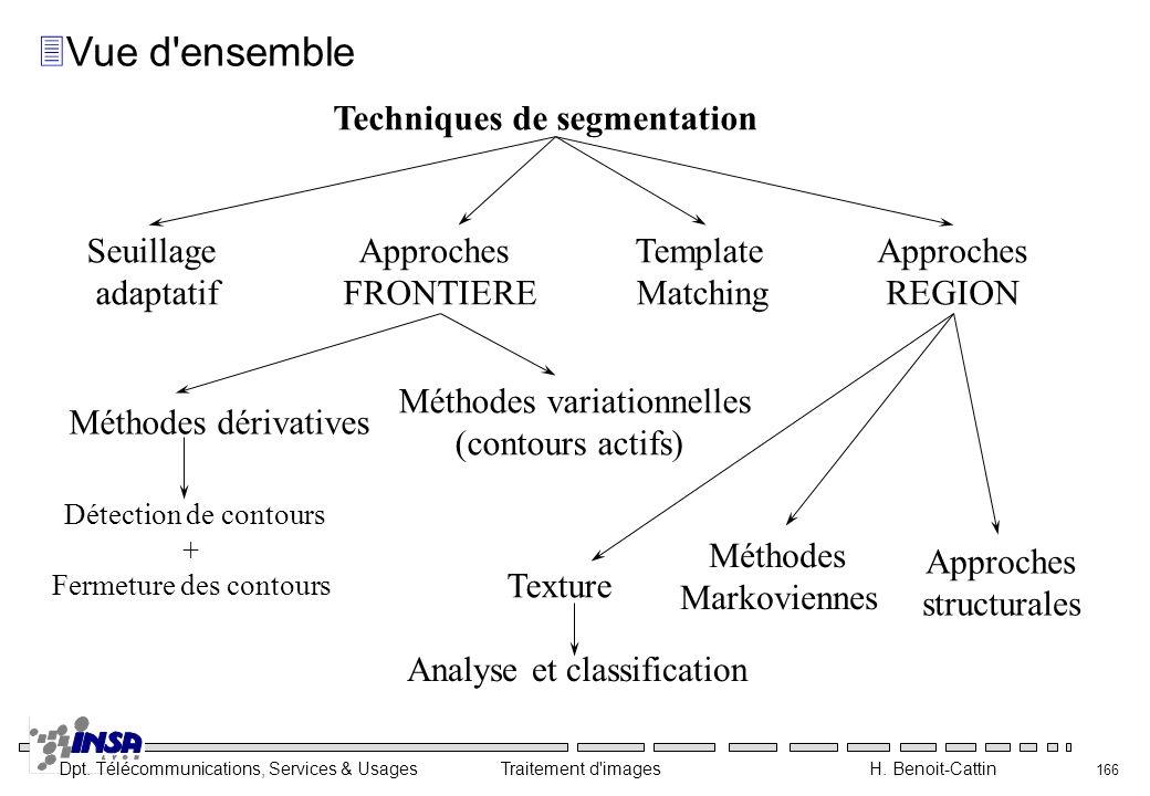 Dpt. Télécommunications, Services & Usages Traitement d'images H. Benoit-Cattin 166 Techniques de segmentation Approches REGION Approches FRONTIERE Se