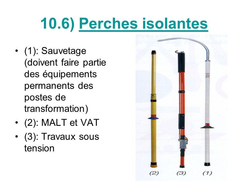 10.7) Balisage et signalisation a) BALISAGE Ruban, chaîne de délimitation, grillage plastique permettent une délimitation matérielle de la zone de travail dans les 3 dimensions par le chargé de travaux