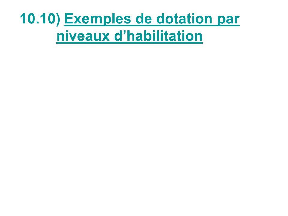10.10) Exemples de dotation par niveaux dhabilitation