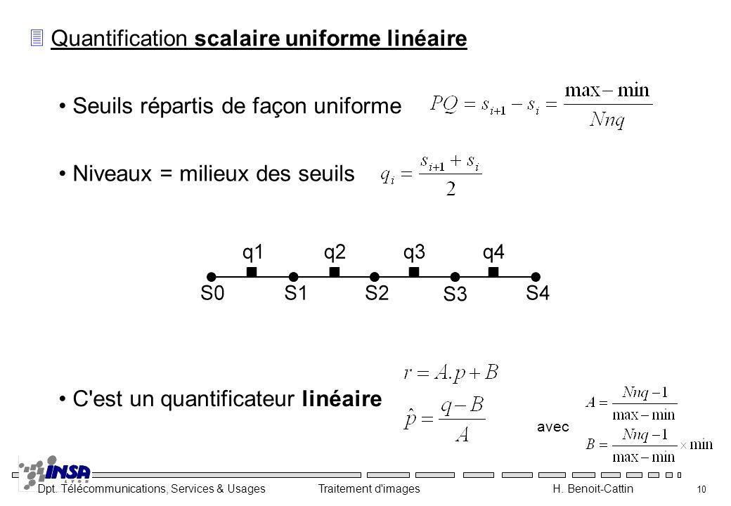 Dpt. Télécommunications, Services & Usages Traitement d'images H. Benoit-Cattin 10 3 Quantification scalaire uniforme linéaire Seuils répartis de faço