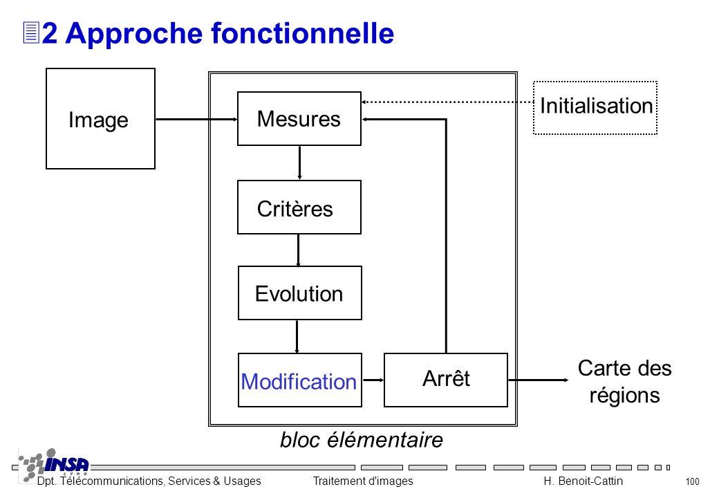 Dpt. Télécommunications, Services & Usages Traitement d'images H. Benoit-Cattin 100 32 Approche fonctionnelle Critères Mesures Evolution Modification