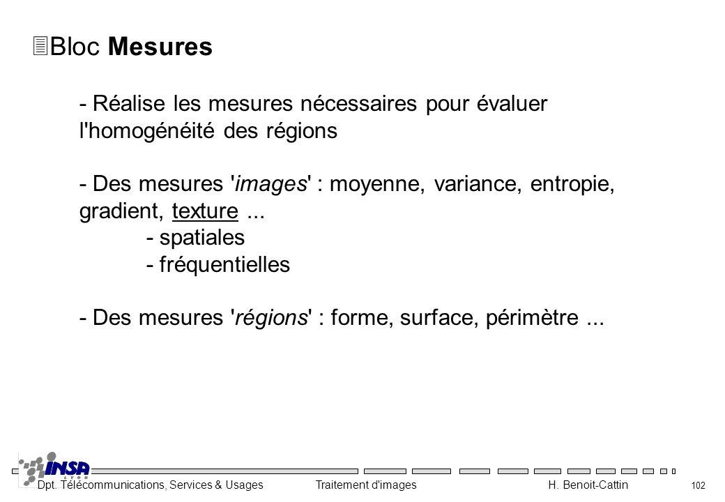 Dpt. Télécommunications, Services & Usages Traitement d'images H. Benoit-Cattin 102 3Bloc Mesures - Réalise les mesures nécessaires pour évaluer l'hom