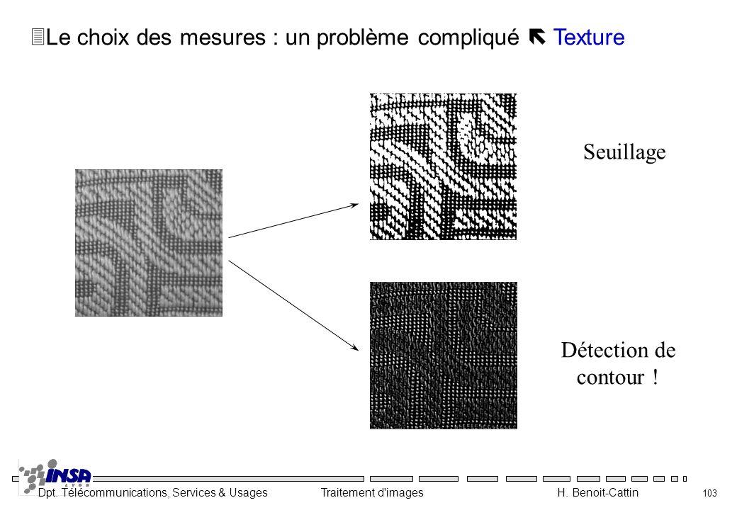 Dpt. Télécommunications, Services & Usages Traitement d'images H. Benoit-Cattin 103 3Le choix des mesures : un problème compliqué Texture Détection de