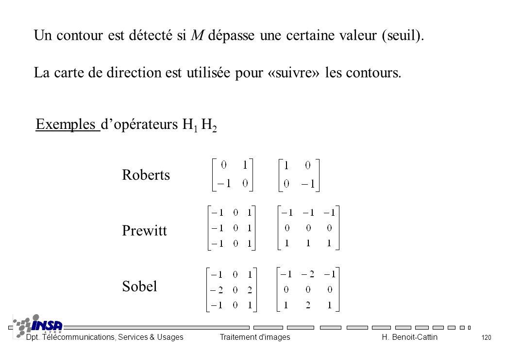 Dpt. Télécommunications, Services & Usages Traitement d'images H. Benoit-Cattin 120 Un contour est détecté si M dépasse une certaine valeur (seuil). L