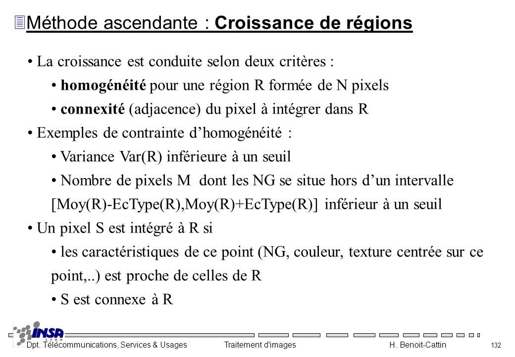 Dpt. Télécommunications, Services & Usages Traitement d'images H. Benoit-Cattin 132 La croissance est conduite selon deux critères : homogénéité pour