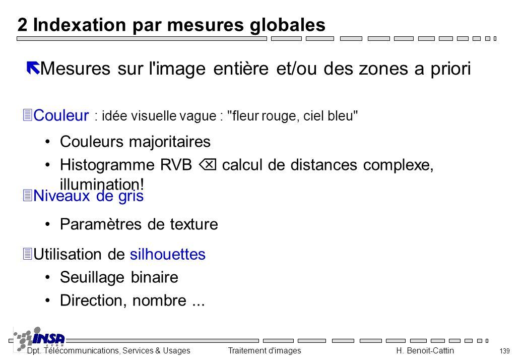 Dpt. Télécommunications, Services & Usages Traitement d'images H. Benoit-Cattin 139 2 Indexation par mesures globales Couleurs majoritaires Histogramm