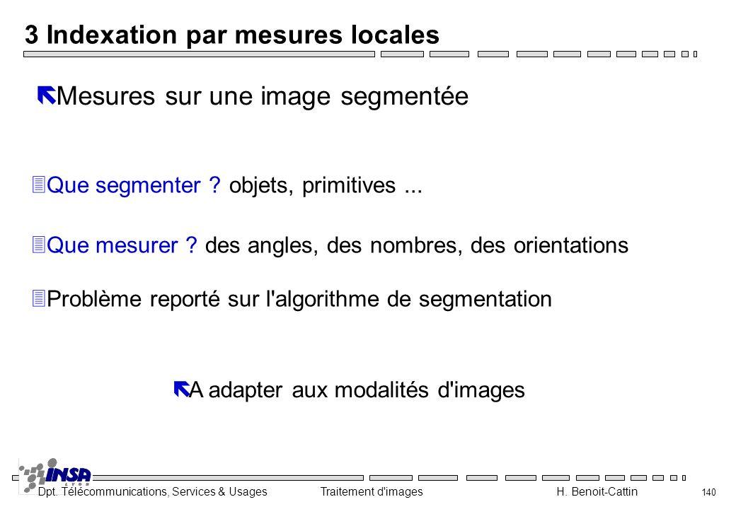 Dpt. Télécommunications, Services & Usages Traitement d'images H. Benoit-Cattin 140 3 Indexation par mesures locales ë A adapter aux modalités d'image