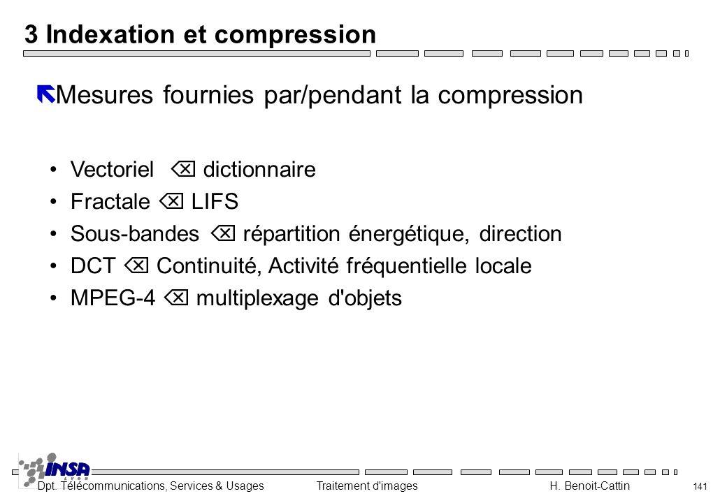 Dpt. Télécommunications, Services & Usages Traitement d'images H. Benoit-Cattin 141 3 Indexation et compression Vectoriel dictionnaire Fractale LIFS S
