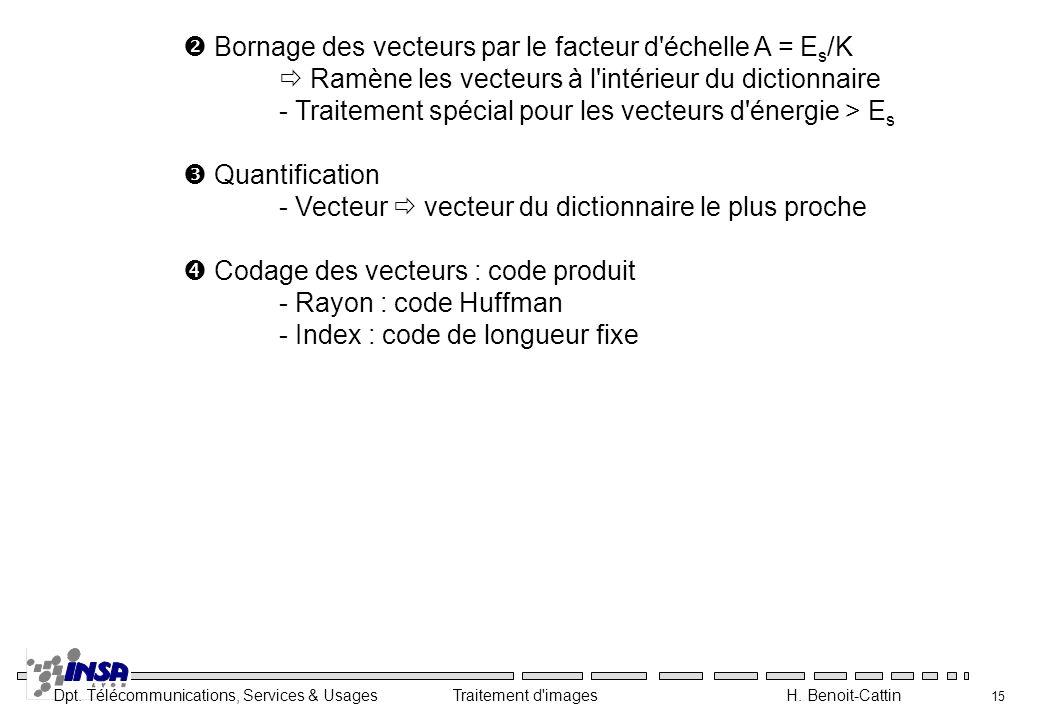 Dpt. Télécommunications, Services & Usages Traitement d'images H. Benoit-Cattin 15 Bornage des vecteurs par le facteur d'échelle A = E s /K Ramène les