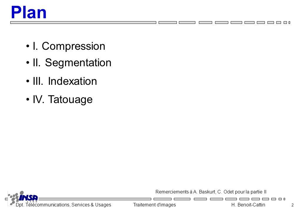 Dpt. Télécommunications, Services & Usages Traitement d images H. Benoit-Cattin 153