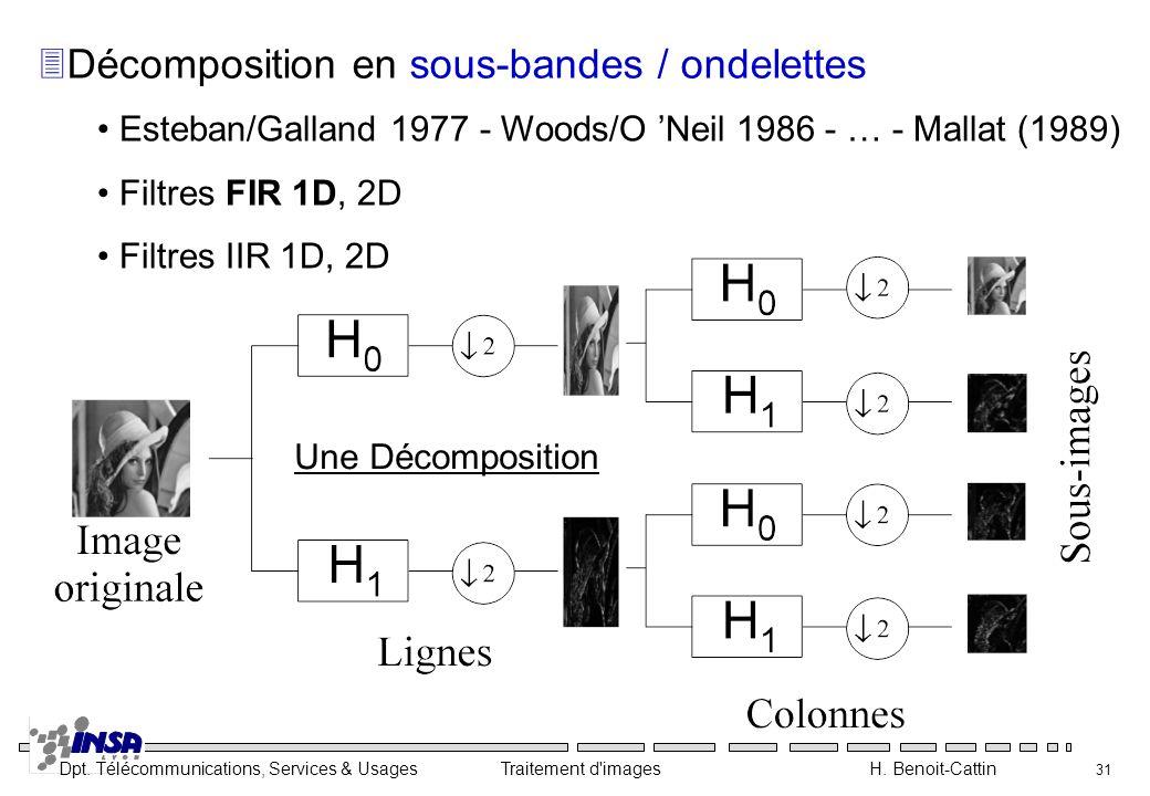Dpt. Télécommunications, Services & Usages Traitement d'images H. Benoit-Cattin 31 3Décomposition en sous-bandes / ondelettes Esteban/Galland 1977 - W
