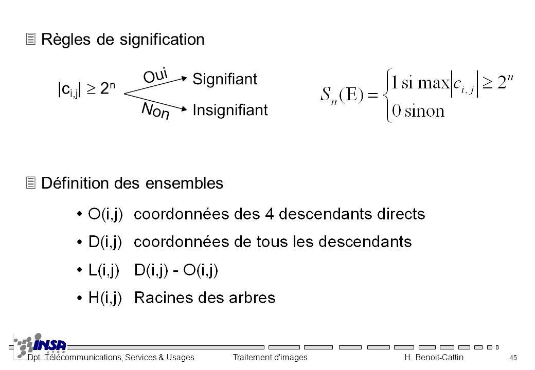 Dpt. Télécommunications, Services & Usages Traitement d'images H. Benoit-Cattin 45 3 Règles de signification |c i,j | 2 n 3 Définition des ensembles