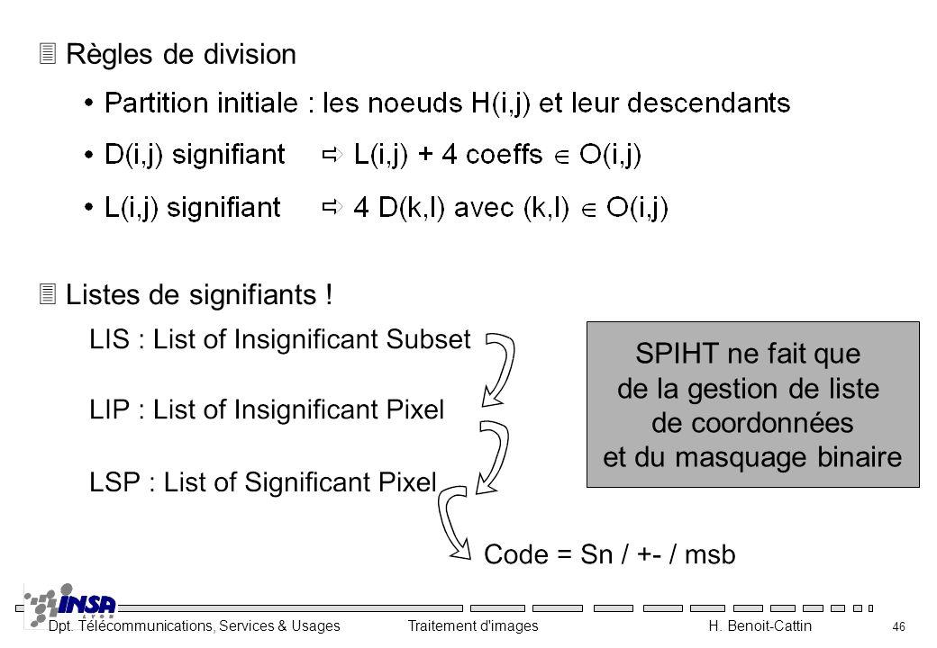 Dpt. Télécommunications, Services & Usages Traitement d'images H. Benoit-Cattin 46 3 Règles de division 3 Listes de signifiants ! SPIHT ne fait que de