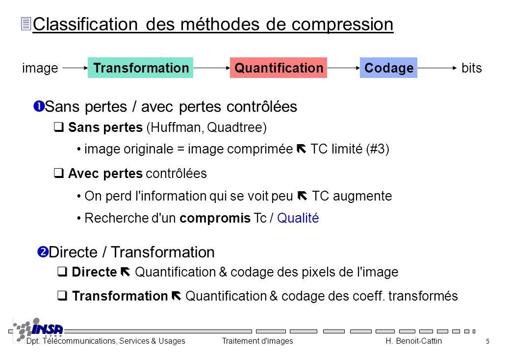Dpt. Télécommunications, Services & Usages Traitement d'images H. Benoit-Cattin 5 3Classification des méthodes de compression Sans pertes / avec perte