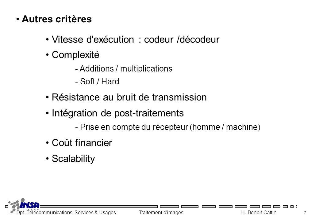 Dpt. Télécommunications, Services & Usages Traitement d'images H. Benoit-Cattin 7 Autres critères Vitesse d'exécution : codeur /décodeur Complexité -