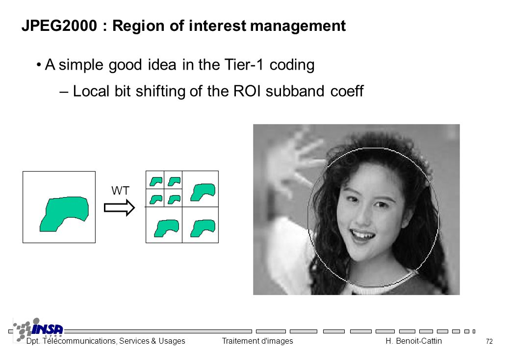 Dpt. Télécommunications, Services & Usages Traitement d'images H. Benoit-Cattin 72 JPEG2000 : Region of interest management A simple good idea in the
