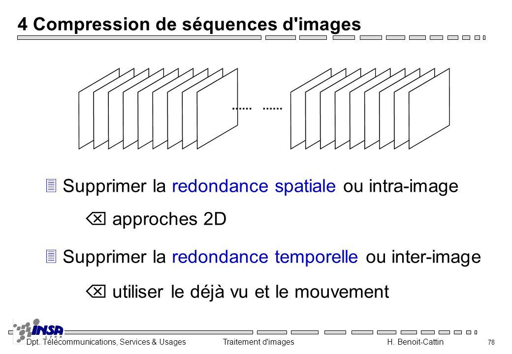Dpt. Télécommunications, Services & Usages Traitement d'images H. Benoit-Cattin 78 4 Compression de séquences d'images 3Supprimer la redondance spatia