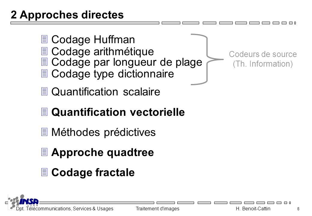 Dpt. Télécommunications, Services & Usages Traitement d'images H. Benoit-Cattin 8 2 Approches directes Codage Huffman 3Codage arithmétique 3Codage par