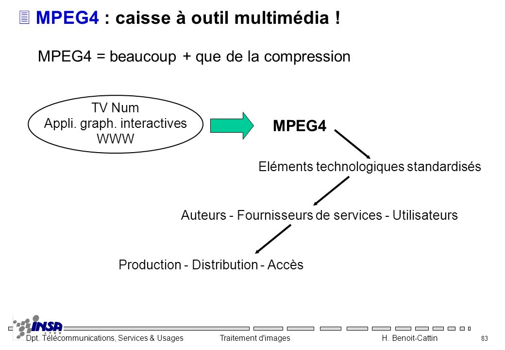 Dpt. Télécommunications, Services & Usages Traitement d'images H. Benoit-Cattin 83 3MPEG4 : caisse à outil multimédia ! MPEG4 = beaucoup + que de la c