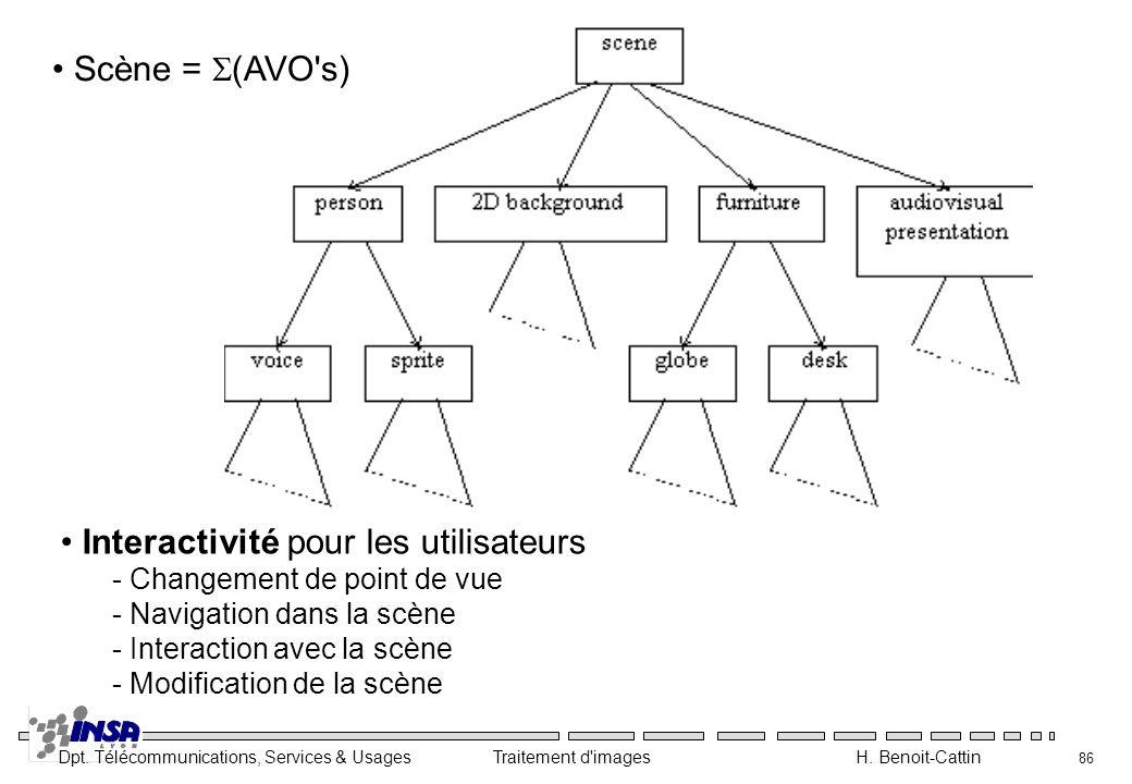 Dpt. Télécommunications, Services & Usages Traitement d'images H. Benoit-Cattin 86 Scène = (AVO's) Interactivité pour les utilisateurs - Changement de