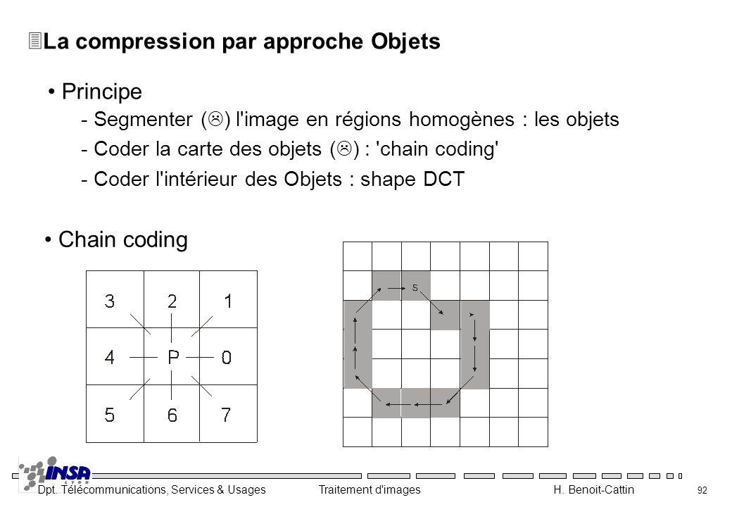 Dpt. Télécommunications, Services & Usages Traitement d'images H. Benoit-Cattin 92 3La compression par approche Objets Principe - Segmenter ( ) l'imag