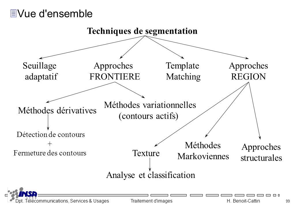 Dpt. Télécommunications, Services & Usages Traitement d'images H. Benoit-Cattin 99 Techniques de segmentation Approches REGION Approches FRONTIERE Seu