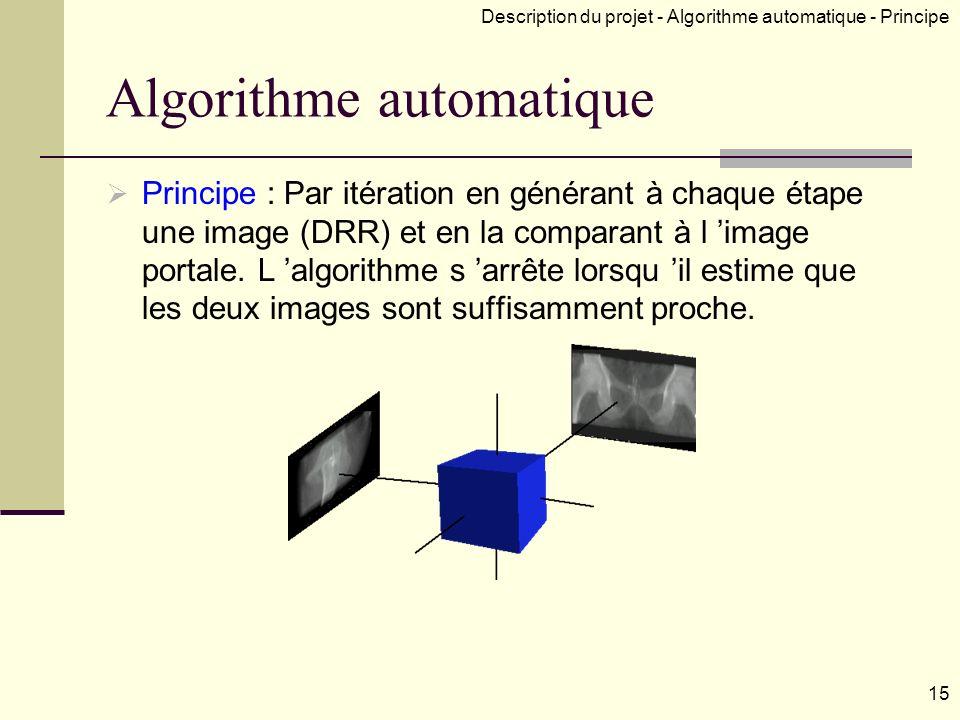 Algorithme automatique Principe : Par itération en générant à chaque étape une image (DRR) et en la comparant à l image portale.