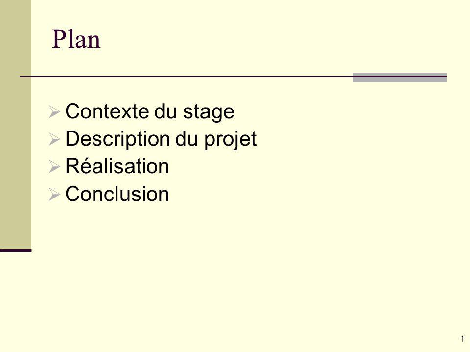Plan Contexte du stage Description du projet Réalisation Conclusion 1
