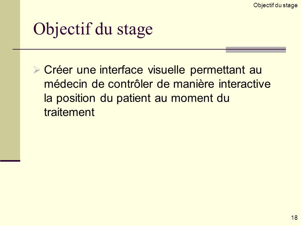 Objectif du stage Créer une interface visuelle permettant au médecin de contrôler de manière interactive la position du patient au moment du traitement 18 Objectif du stage
