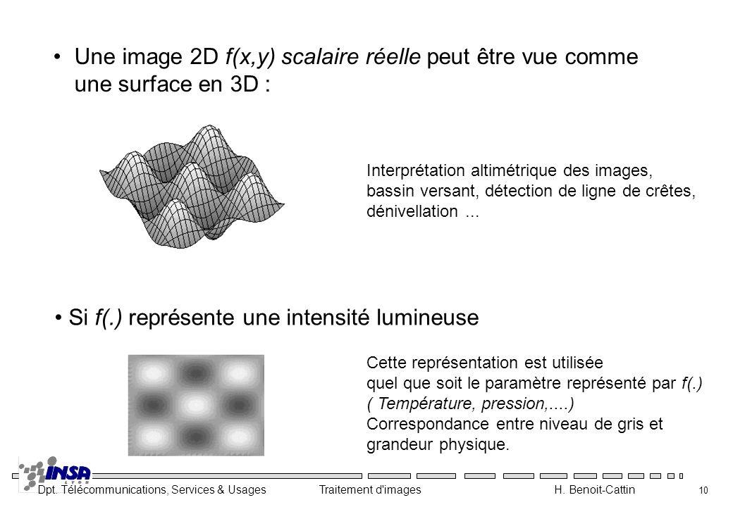 Dpt. Télécommunications, Services & Usages Traitement d'images H. Benoit-Cattin 10 Une image 2D f(x,y) scalaire réelle peut être vue comme une surface