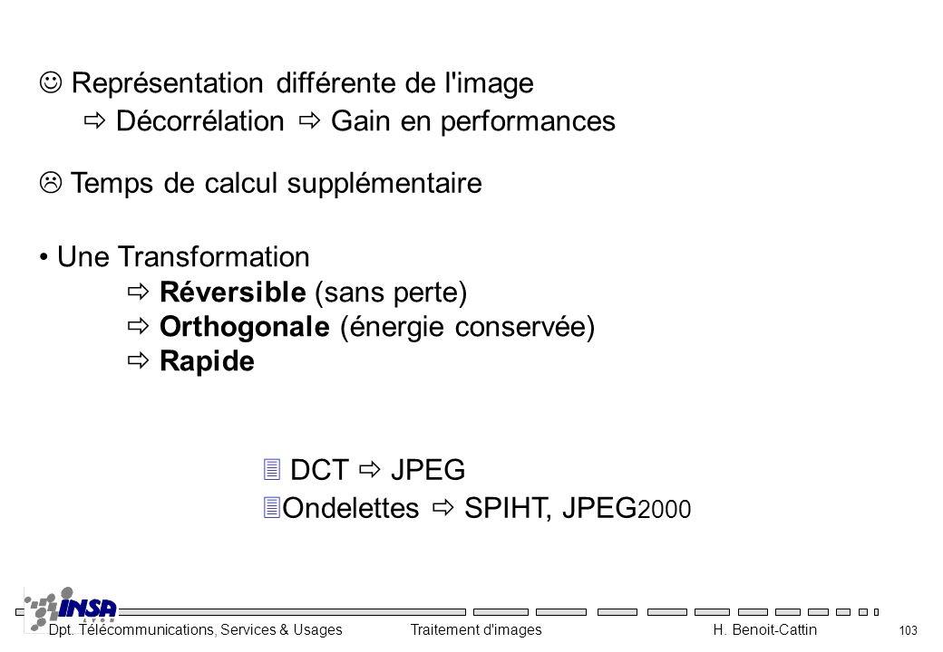 Dpt. Télécommunications, Services & Usages Traitement d'images H. Benoit-Cattin 103 Une Transformation Réversible (sans perte) Orthogonale (énergie co