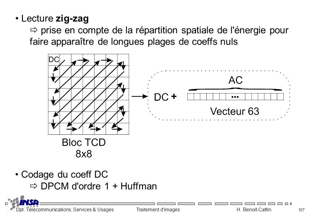Dpt. Télécommunications, Services & Usages Traitement d'images H. Benoit-Cattin 107 Lecture zig-zag prise en compte de la répartition spatiale de l'én