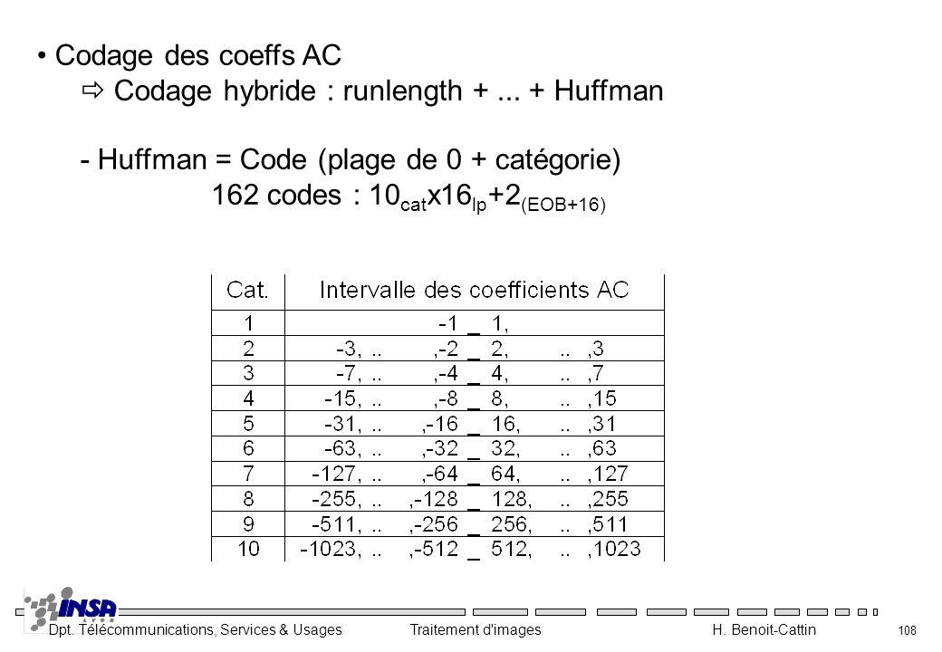 Dpt. Télécommunications, Services & Usages Traitement d'images H. Benoit-Cattin 108 Codage des coeffs AC Codage hybride : runlength +... + Huffman - H